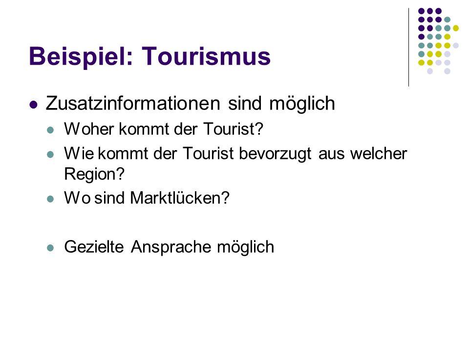 Beispiel: Tourismus Zusatzinformationen sind möglich Woher kommt der Tourist.