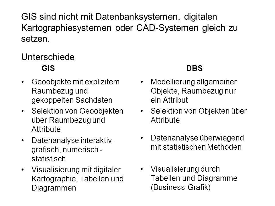 GIS sind nicht mit Datenbanksystemen, digitalen Kartographiesystemen oder CAD-Systemen gleich zu setzen. Unterschiede GIS DBS Geoobjekte mit explizite
