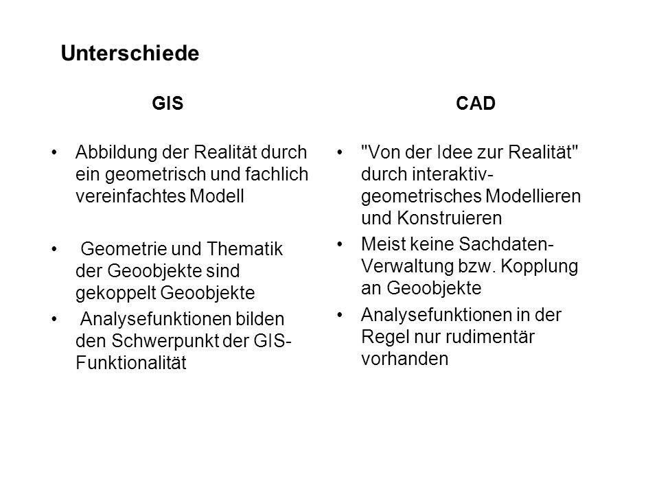 Abbildung der Realität durch ein geometrisch und fachlich vereinfachtes Modell Geometrie und Thematik der Geoobjekte sind gekoppelt Geoobjekte Analyse