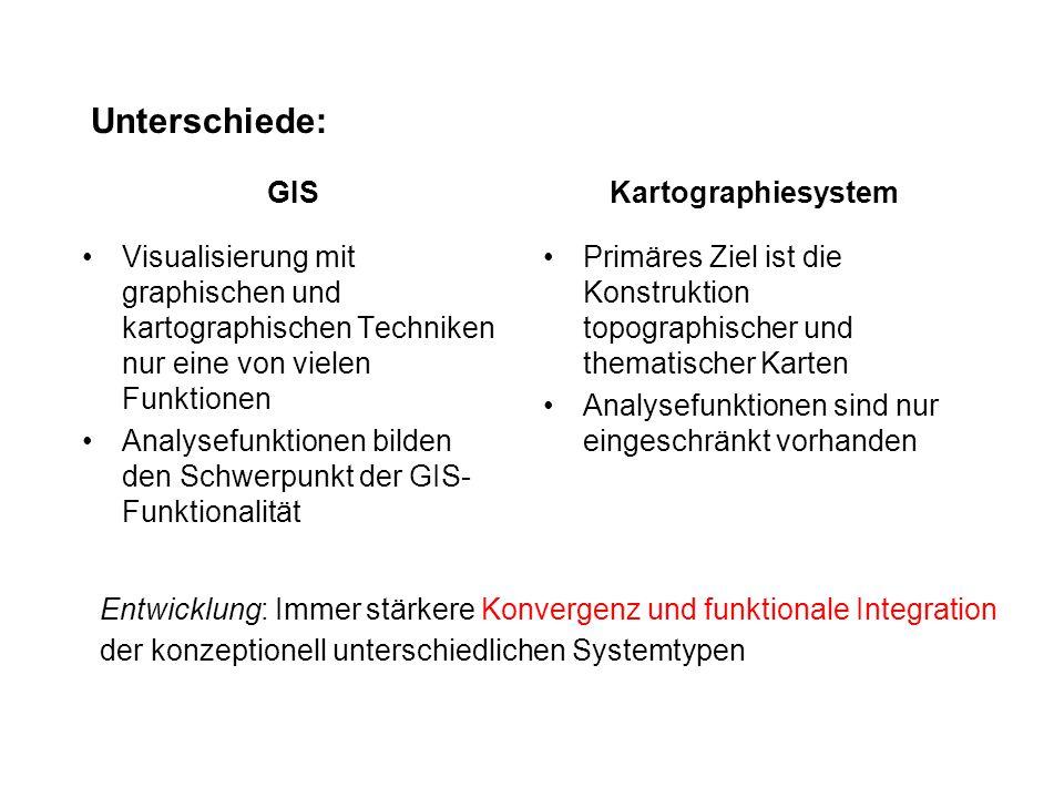 Unterschiede: GIS Visualisierung mit graphischen und kartographischen Techniken nur eine von vielen Funktionen Analysefunktionen bilden den Schwerpunk