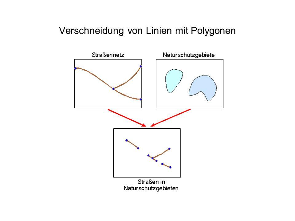 Verschneidung von Linien mit Polygonen