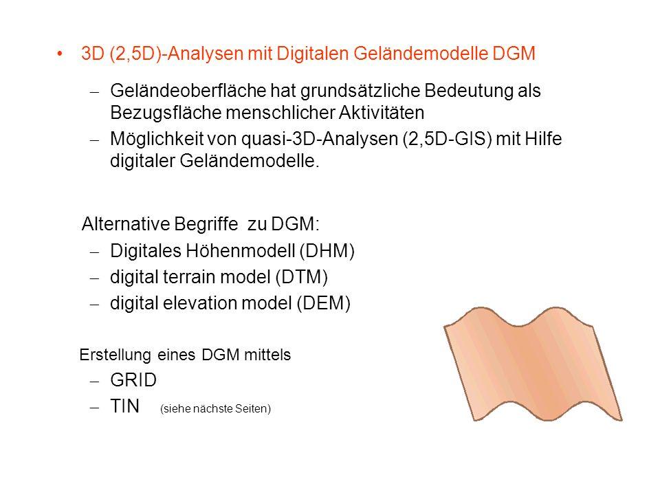 3D (2,5D)-Analysen mit Digitalen Geländemodelle DGM  Geländeoberfläche hat grundsätzliche Bedeutung als Bezugsfläche menschlicher Aktivitäten  Mögli