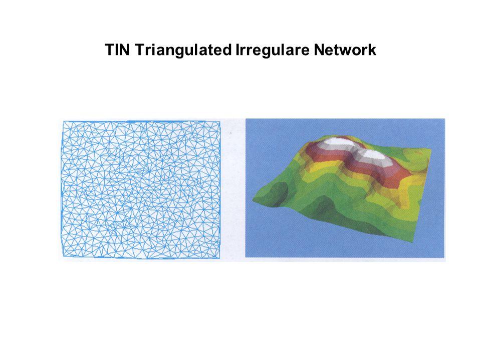 TIN Triangulated Irregulare Network