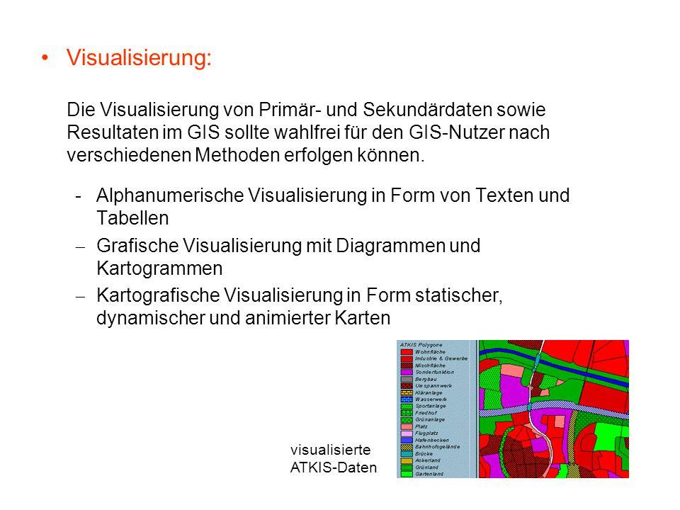 Visualisierung: Die Visualisierung von Primär- und Sekundärdaten sowie Resultaten im GIS sollte wahlfrei für den GIS-Nutzer nach verschiedenen Methode