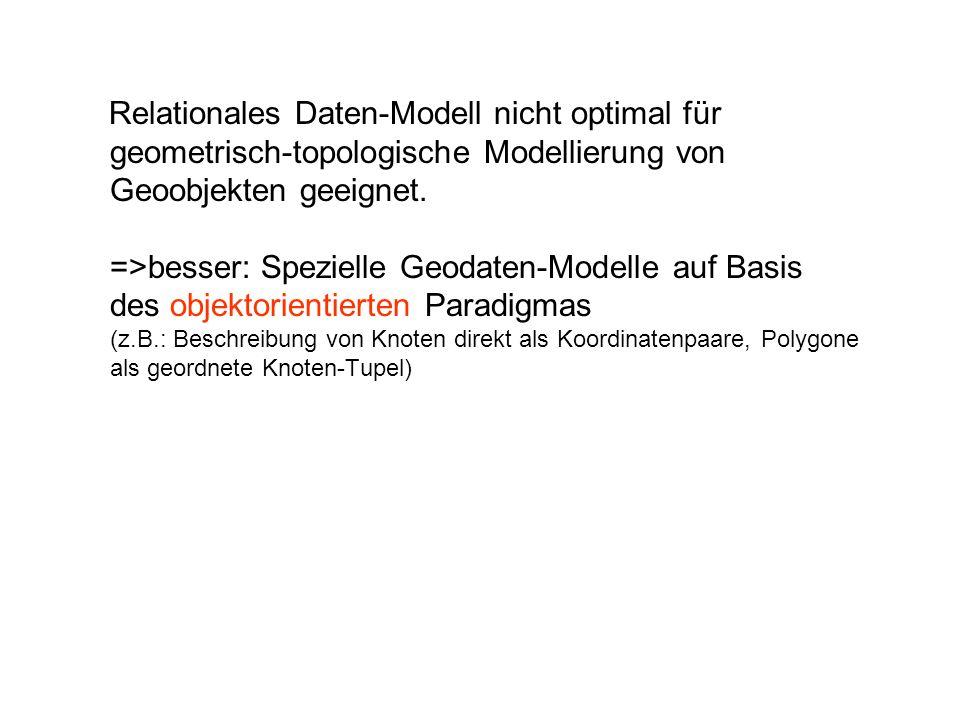 Relationales Daten-Modell nicht optimal für geometrisch-topologische Modellierung von Geoobjekten geeignet. =>besser: Spezielle Geodaten-Modelle auf B