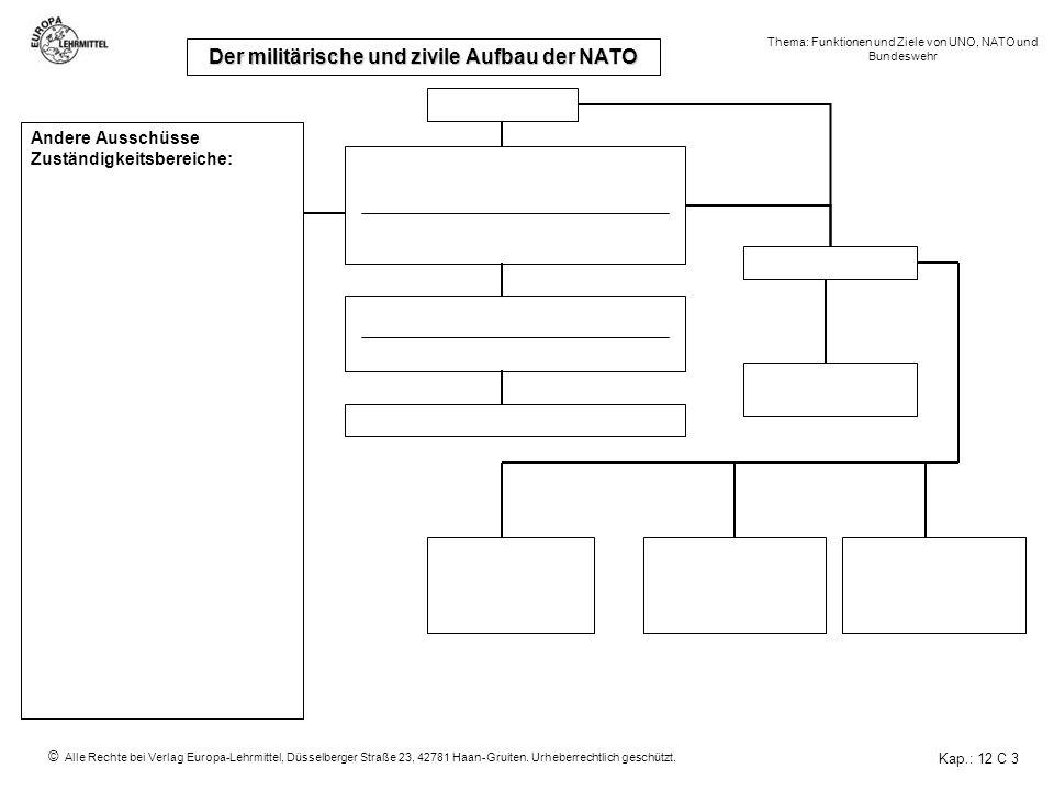 © Alle Rechte bei Verlag Europa-Lehrmittel, Düsselberger Straße 23, 42781 Haan-Gruiten. Urheberrechtlich geschützt. Thema: Funktionen und Ziele von UN