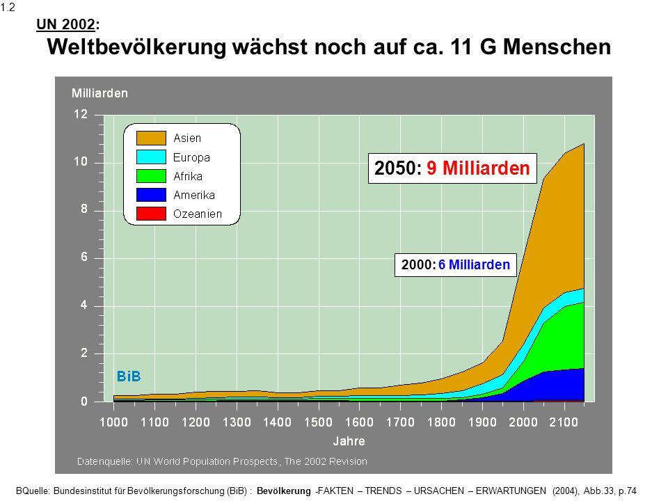 Konsumentenexplosion = { Bevölkerung + Wohlstand }