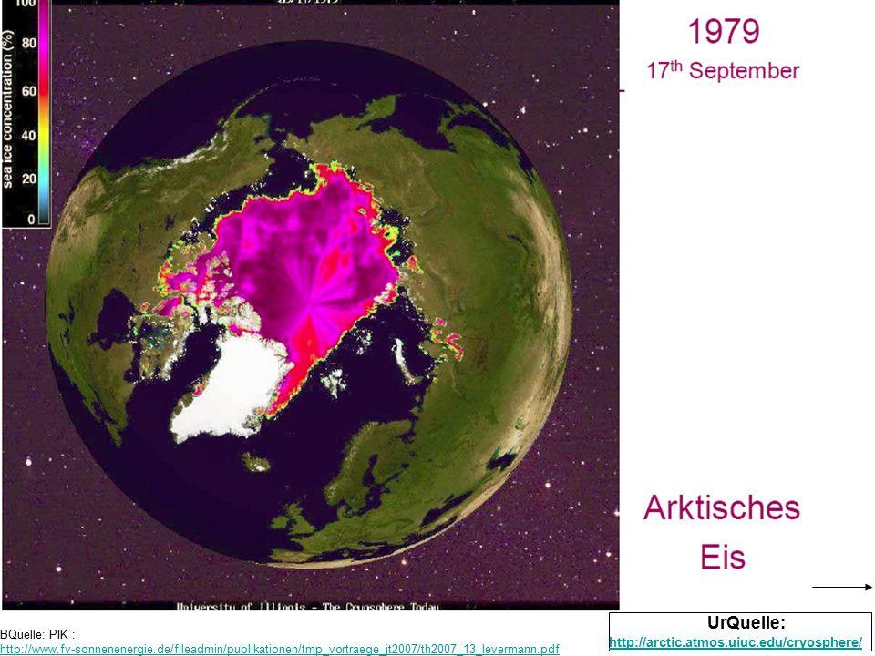 Bemerkenswerte und umfassende Veranschaulichungen des Abbaues der N-Polarkappe finden sich bei: zum Original: http://arctic.atmos.uiuc.edu/cryosphere/