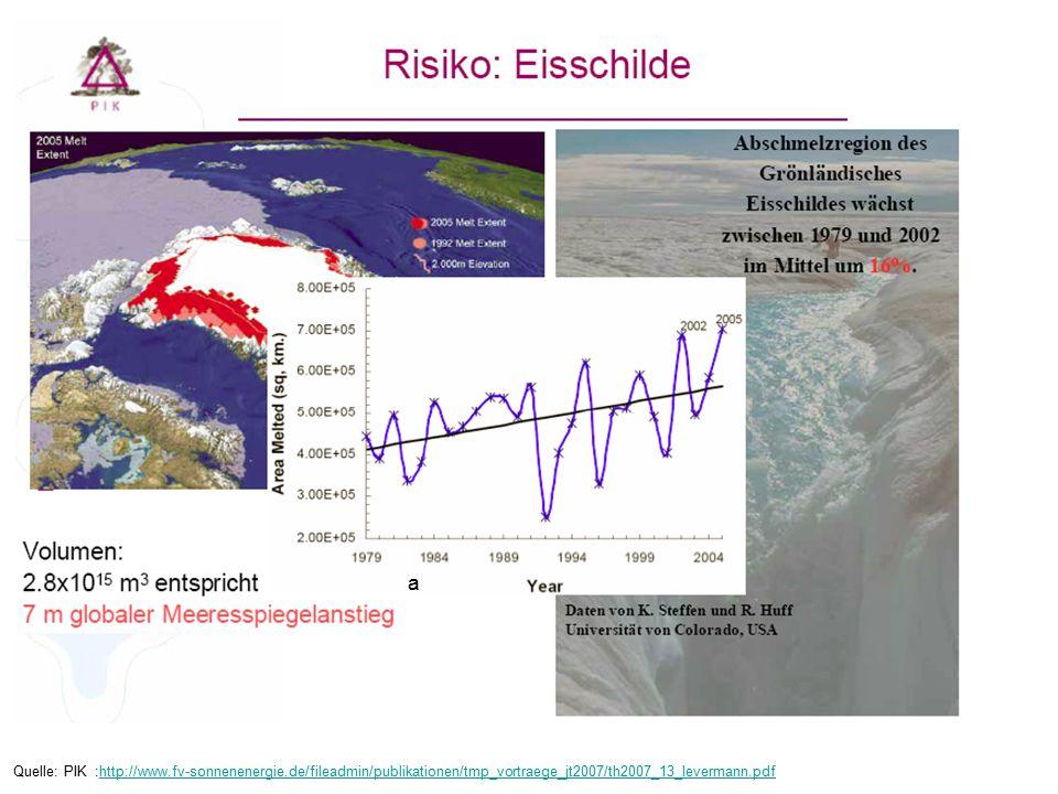 Vom Abschmelzen erfasstes Gebiet in Grönland, Vergleich 1992 (rosa) und 2005 (rot) Steffen und Huff, 2005 Der Grönland-Eisschild könnte statt in Jahrt