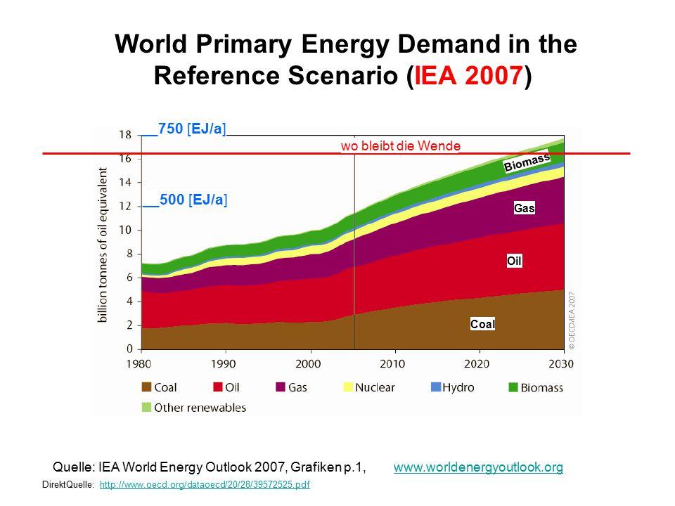 __500 [EJ/a] __750 [EJ/a] ( BAU) Quelle: IEA 2006 http://www.iea.org/Textbase/speech/2006/mandil/Monterrey.pdf Vortrag Mandil, Folie 2http://www.iea.o