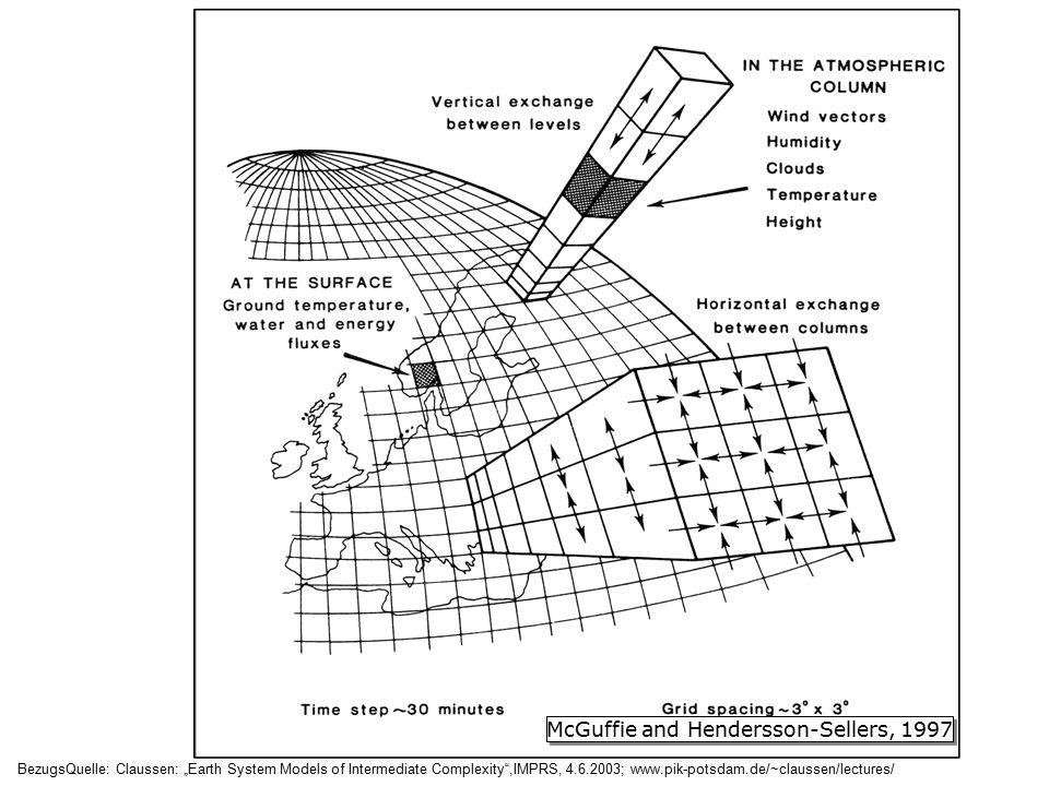 3. KlimaModelle und Prognosen