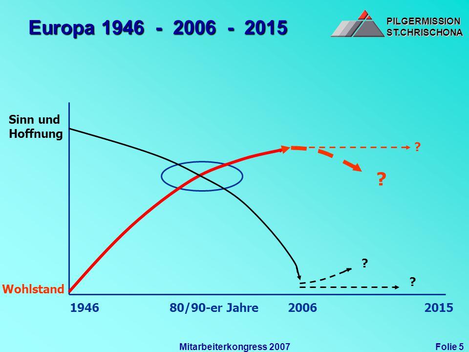 PILGERMISSIONST.CHRISCHONAPILGERMISSIONST.CHRISCHONA Folie 5Mitarbeiterkongress 2007 Europa 1946 - 2006 - 2015 194620062015 Sinn und Hoffnung Wohlstand .