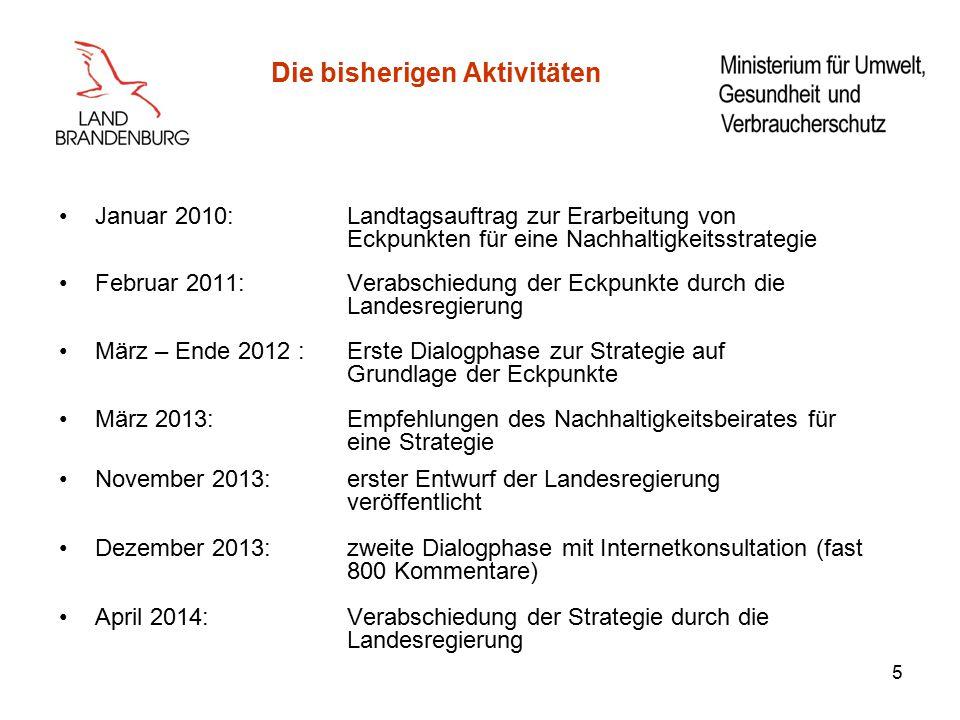 5 Die bisherigen Aktivitäten Januar 2010: Landtagsauftrag zur Erarbeitung von Eckpunkten für eine Nachhaltigkeitsstrategie Februar 2011: Verabschiedun
