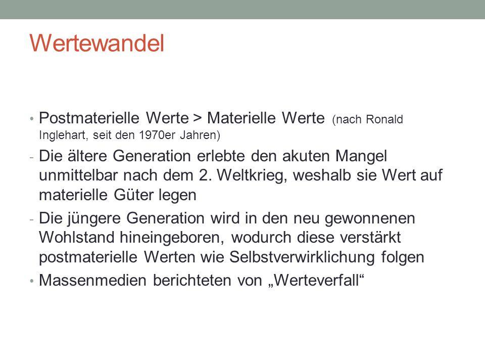 Wertewandel Postmaterielle Werte > Materielle Werte (nach Ronald Inglehart, seit den 1970er Jahren) - Die ältere Generation erlebte den akuten Mangel