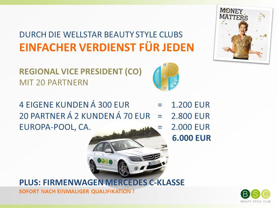 DURCH DIE WELLSTAR BEAUTY STYLE CLUBS EINFACHER VERDIENST FÜR JEDEN REGIONAL VICE PRESIDENT (CO) MIT 20 PARTNERN 4 EIGENE KUNDEN Á 300 EUR= 1.200 EUR