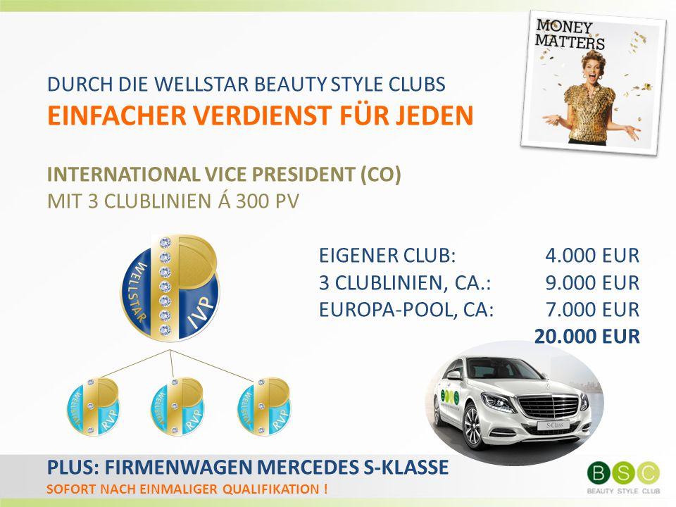DURCH DIE WELLSTAR BEAUTY STYLE CLUBS EINFACHER VERDIENST FÜR JEDEN INTERNATIONAL VICE PRESIDENT (CO) MIT 3 CLUBLINIEN Á 300 PV EIGENER CLUB: 4.000 EU