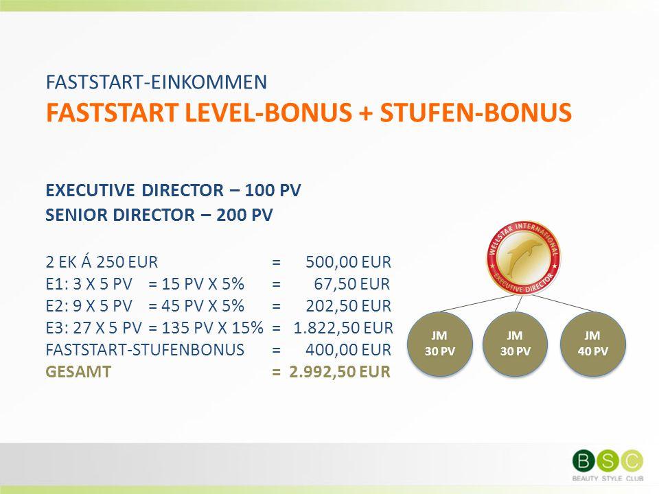 FASTSTART-EINKOMMEN FASTSTART LEVEL-BONUS + STUFEN-BONUS EXECUTIVE DIRECTOR – 100 PV SENIOR DIRECTOR – 200 PV 2 EK Á 250 EUR= 500,00 EUR E1: 3 X 5 PV