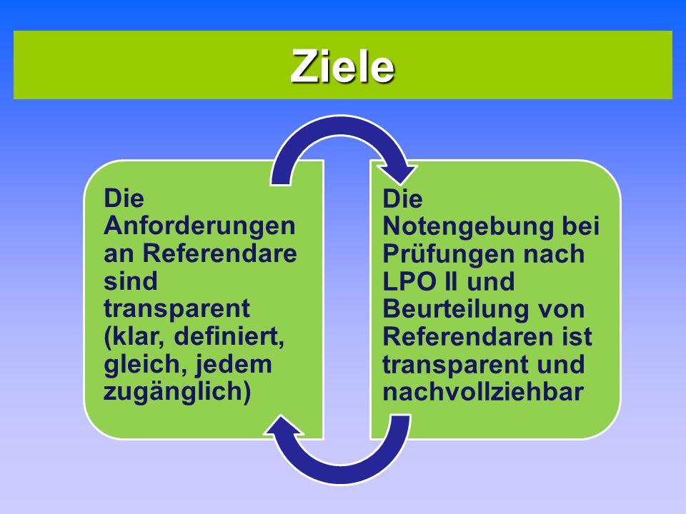 Ziele Die Anforderungen an Referendare sind transparent (klar, definiert, gleich, jedem zugänglich) Die Notengebung bei Prüfungen nach LPO II und Beurteilung von Referendaren ist transparent und nachvollziehbar