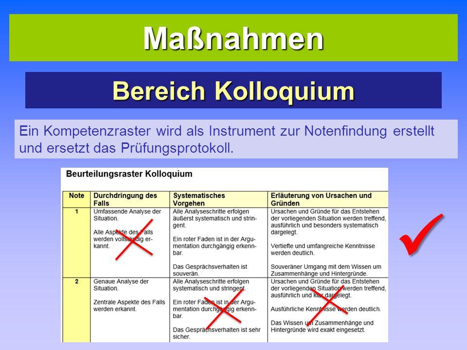 Maßnahmen Bereich Kolloquium Ein Kompetenzraster wird als Instrument zur Notenfindung erstellt und ersetzt das Prüfungsprotokoll.