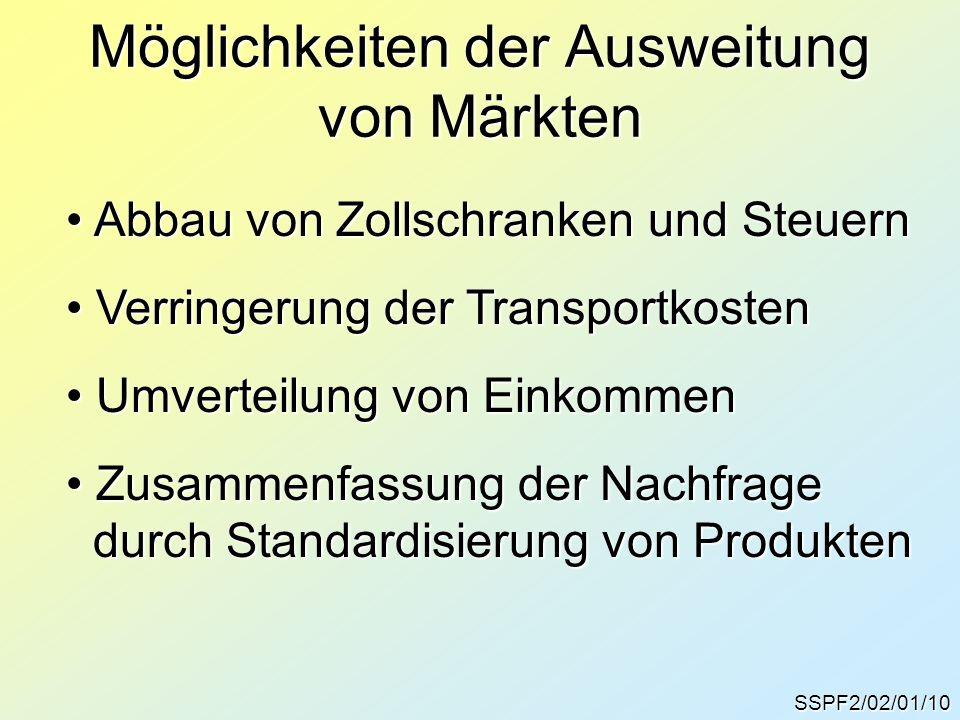Möglichkeiten der Ausweitung von Märkten SSPF2/02/01/10 Abbau von Zollschranken und Steuern Abbau von Zollschranken und Steuern Verringerung der Trans