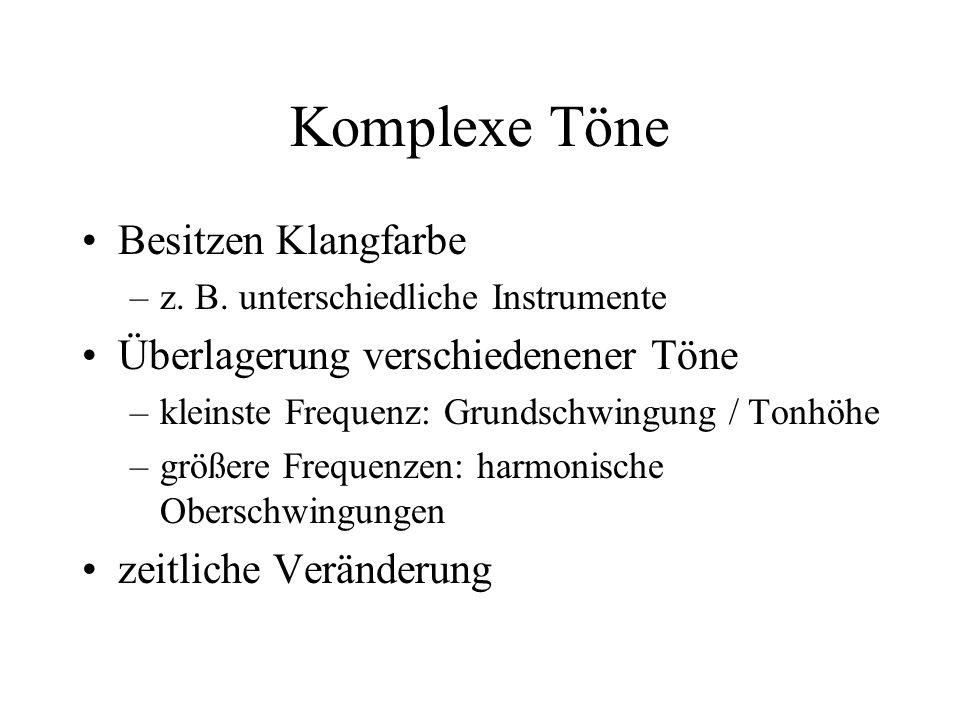 Komplexe Töne Besitzen Klangfarbe –z. B. unterschiedliche Instrumente Überlagerung verschiedenener Töne –kleinste Frequenz: Grundschwingung / Tonhöhe