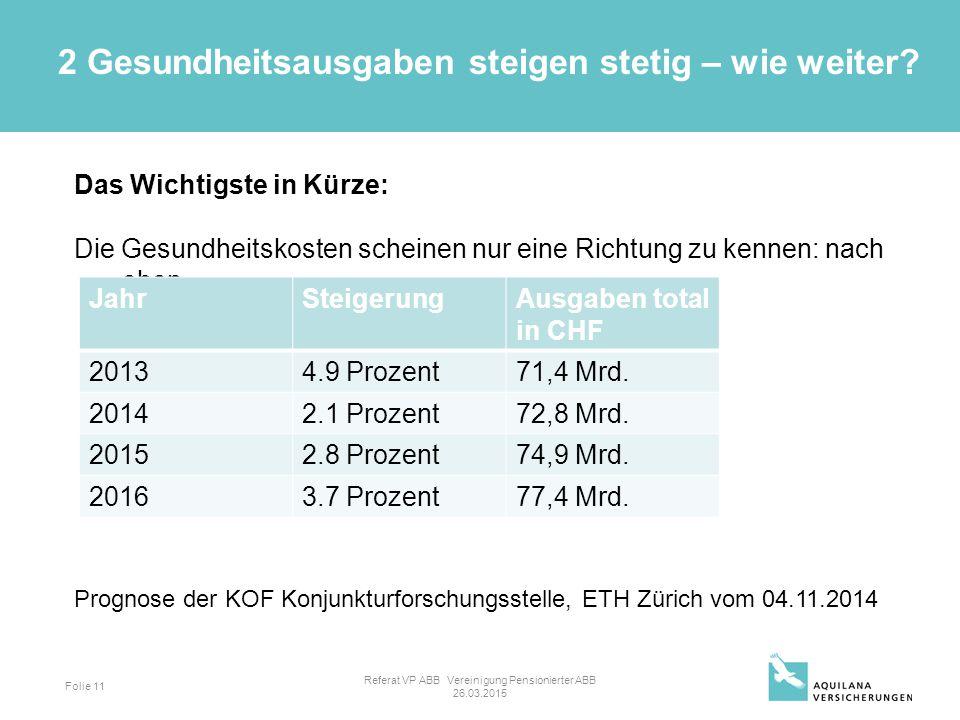 Folie 11 Das Wichtigste in Kürze: Die Gesundheitskosten scheinen nur eine Richtung zu kennen: nach oben Prognose der KOF Konjunkturforschungsstelle, ETH Zürich vom 04.11.2014 2 Gesundheitsausgaben steigen stetig – wie weiter.