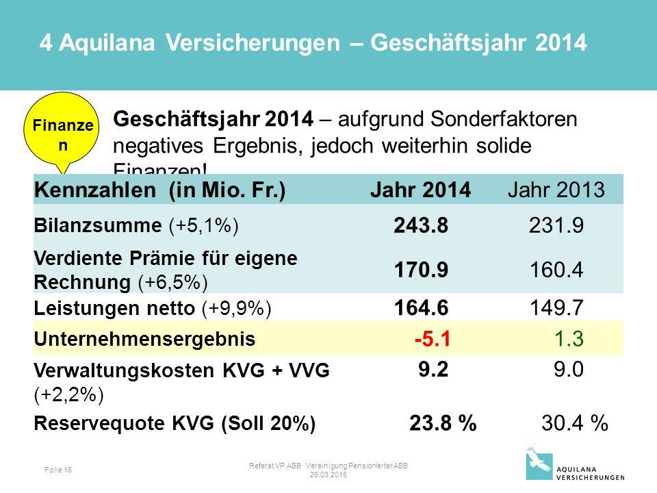Folie 15 Geschäftsjahr 2014 – aufgrund Sonderfaktoren negatives Ergebnis, jedoch weiterhin solide Finanzen.
