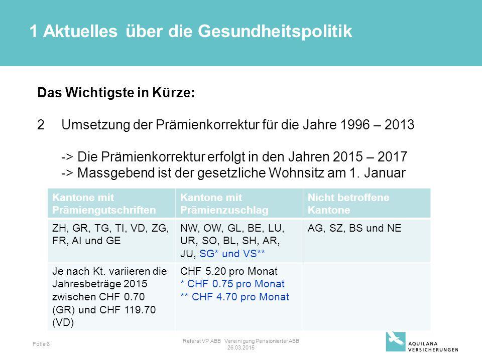 Folie 6 Das Wichtigste in Kürze: 2Umsetzung der Prämienkorrektur für die Jahre 1996 – 2013 -> Die Prämienkorrektur erfolgt in den Jahren 2015 – 2017 -> Massgebend ist der gesetzliche Wohnsitz am 1.
