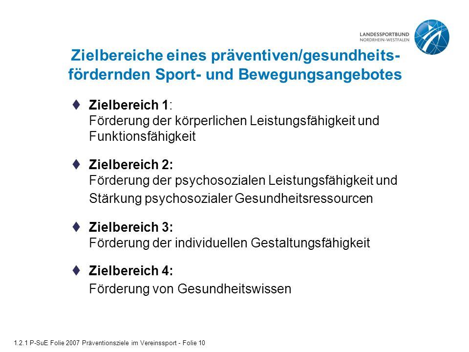 Zielbereiche eines präventiven/gesundheits- fördernden Sport- und Bewegungsangebotes  Zielbereich 1: Förderung der körperlichen Leistungsfähigkeit un