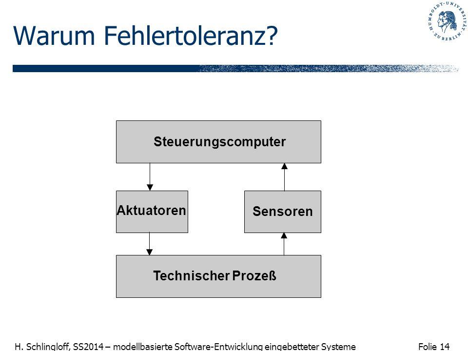 Folie 14 H. Schlingloff, SS2014 – modellbasierte Software-Entwicklung eingebetteter Systeme Warum Fehlertoleranz? Steuerungscomputer Sensoren Aktuator