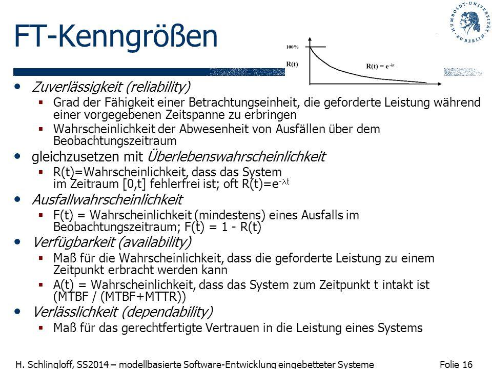 Folie 16 H. Schlingloff, SS2014 – modellbasierte Software-Entwicklung eingebetteter Systeme FT-Kenngrößen Zuverlässigkeit (reliability)  Grad der Fäh
