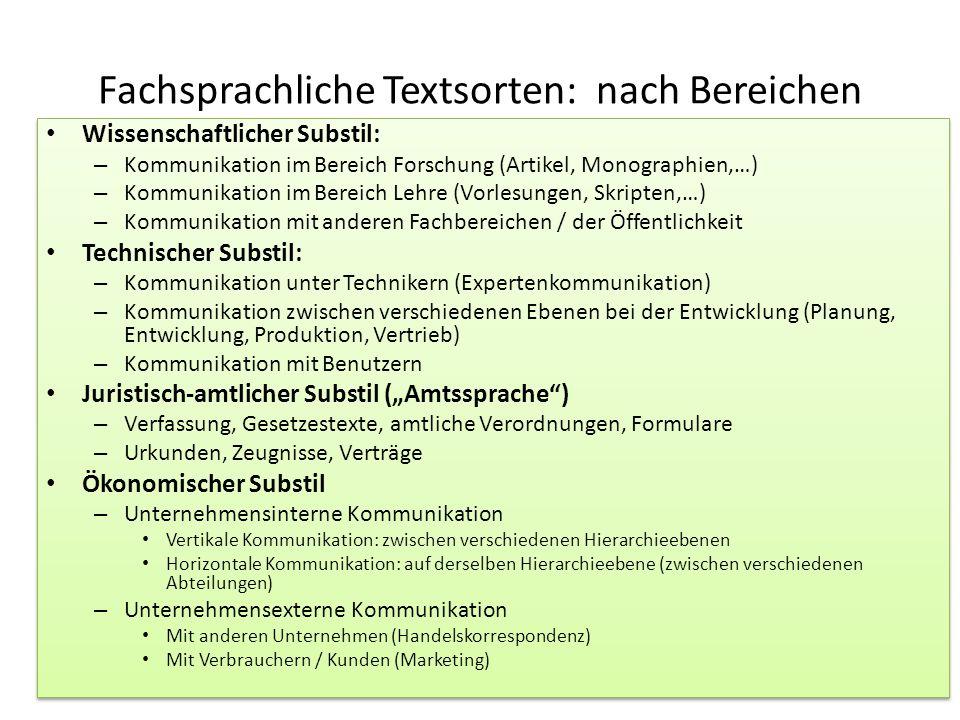 Fachsprachliche Textsorten: nach Bereichen Wissenschaftlicher Substil: – Kommunikation im Bereich Forschung (Artikel, Monographien,…) – Kommunikation