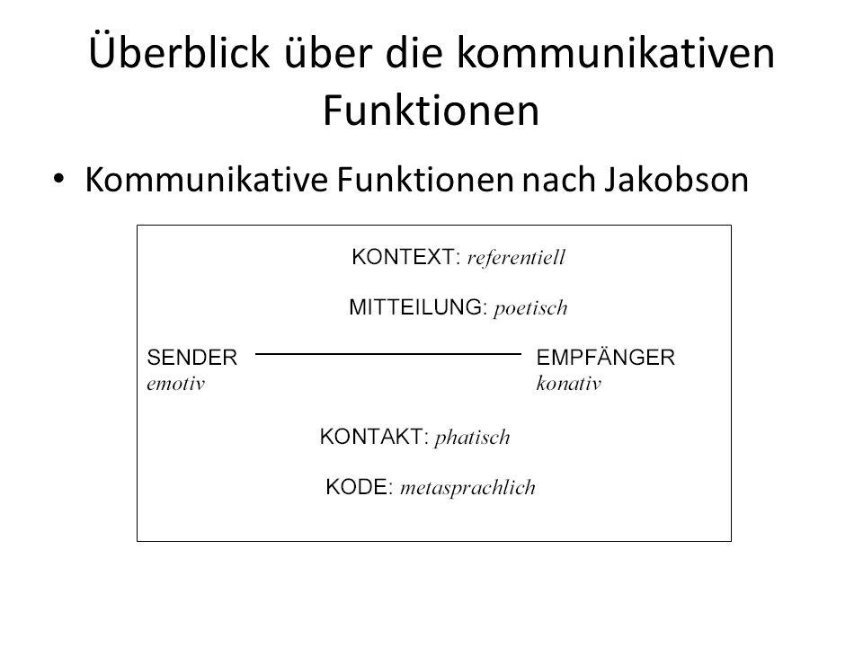 Überblick über die kommunikativen Funktionen Kommunikative Funktionen nach Jakobson