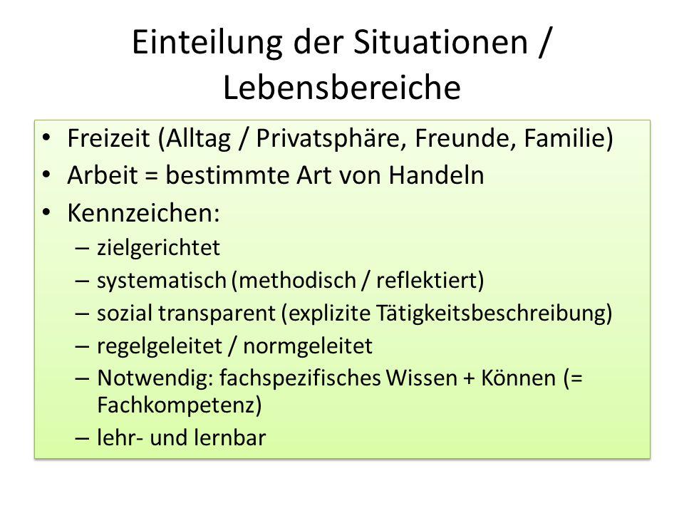 Einteilung der Situationen / Lebensbereiche Freizeit (Alltag / Privatsphäre, Freunde, Familie) Arbeit = bestimmte Art von Handeln Kennzeichen: – zielg