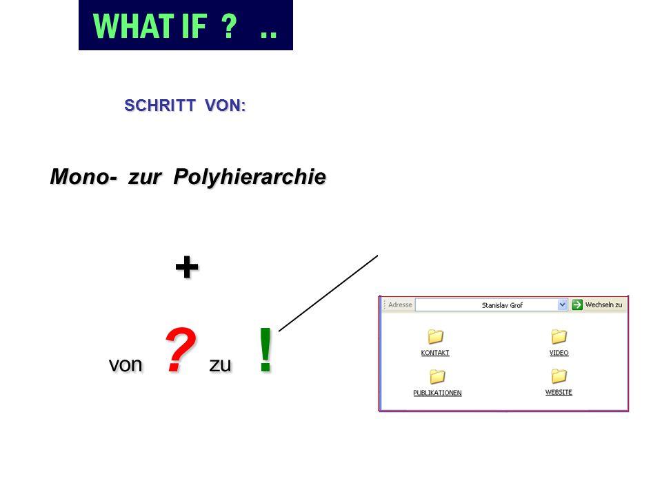 WHAT IF ?.. Mono- zur Polyhierarchie + von ? zu ! von ? zu ! SCHRITT VON: