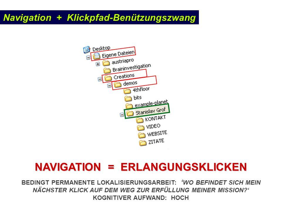 NAVIGATION = ERLANGUNGSKLICKEN BEDINGT PERMANENTE LOKALISIERUNGSARBEIT: ' WO BEFINDET SICH MEIN NÄCHSTER KLICK AUF DEM WEG ZUR ERFÜLLUNG MEINER MISSION?' KOGNITIVER AUFWAND: HOCH Navigation + Klickpfad-Benützungszwang