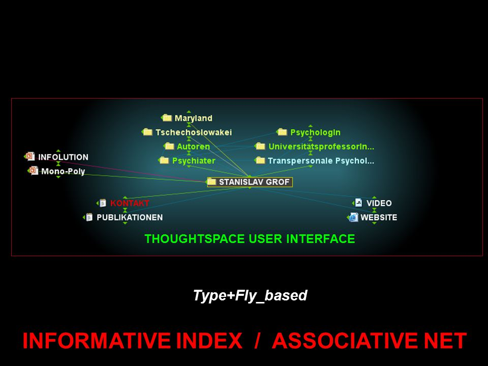 INFORMATIVE INDEX / ASSOCIATIVE NET Type+Fly_based THOUGHTSPACE USER INTERFACE