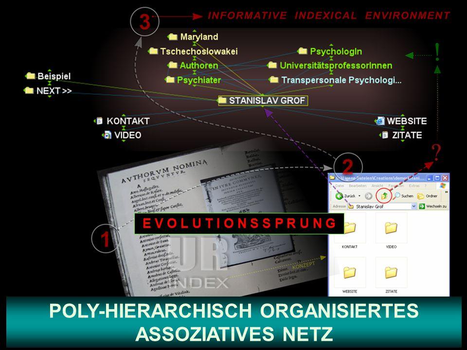 E V O L U T I O N S S P R U N G POLY-HIERARCHISCH ORGANISIERTES ASSOZIATIVES NETZ