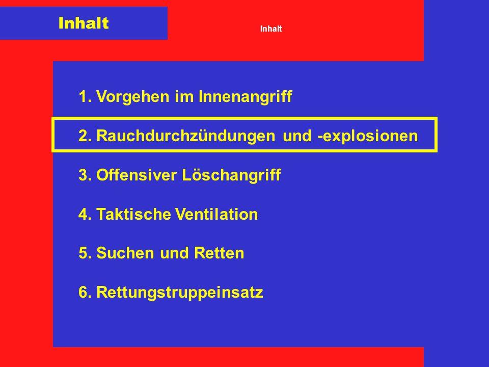 Inhalt 1.Vorgehen im Innenangriff 2. Rauchdurchzündungen und -explosionen 3.
