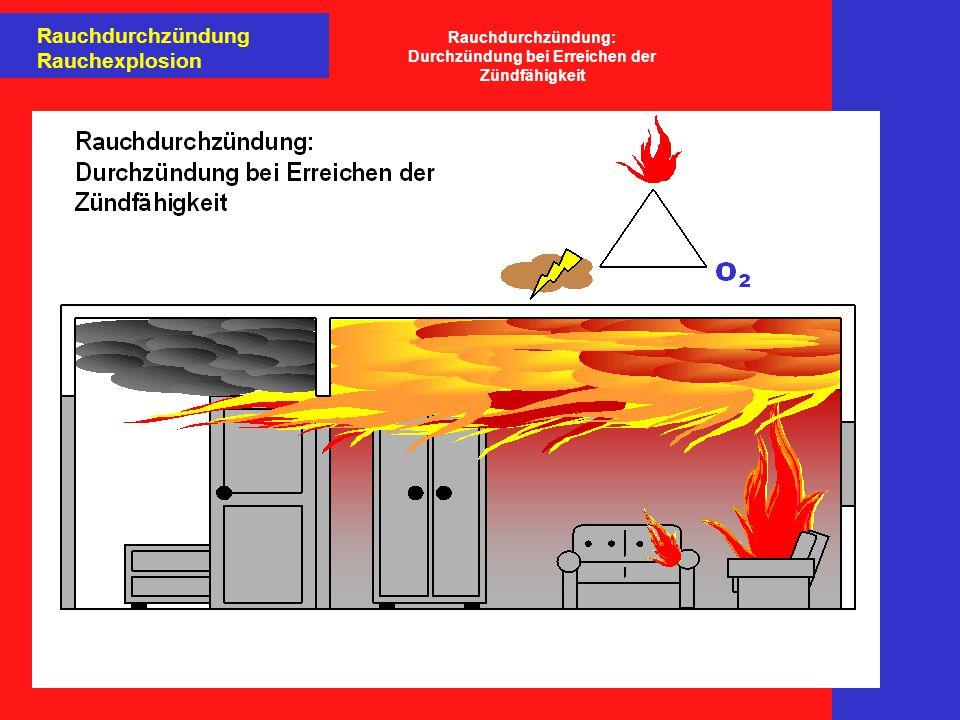 Rauchdurchzündung Rauchexplosion Thermodynamik einer Rauchdurchzündung mit Druckanstieg Thermodynamik einer Rauchdurchzündung mit Druckanstieg