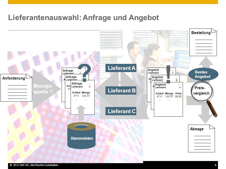 ©2012 SAP AG. Alle Rechte vorbehalten.6 Lieferantenauswahl: Anfrage und Angebot Bestes Angebot BestellungAnforderung Bezugs- quelle ? Absage Preis- ve