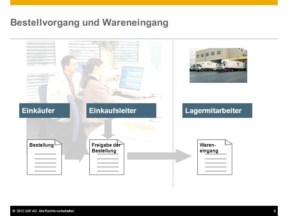 ©2012 SAP AG. Alle Rechte vorbehalten.8 Bestellvorgang und Wareneingang Bestellung EinkäuferEinkaufsleiter Freigabe der Bestellung Lagermitarbeiter Wa