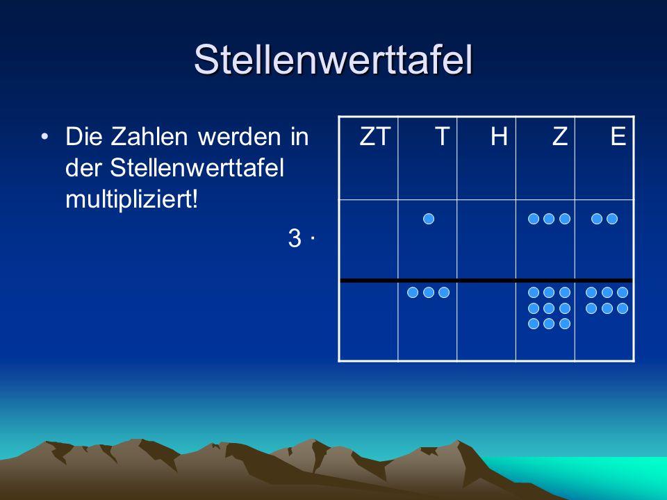 Stellenwerttafel Es gibt wie bei Addition und Subtraktion Überträge: 10 für ein Grösseres.