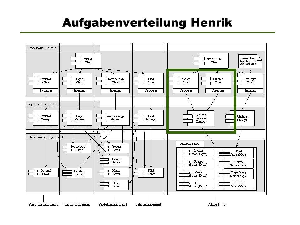 Aufgabenverteilung Henrik