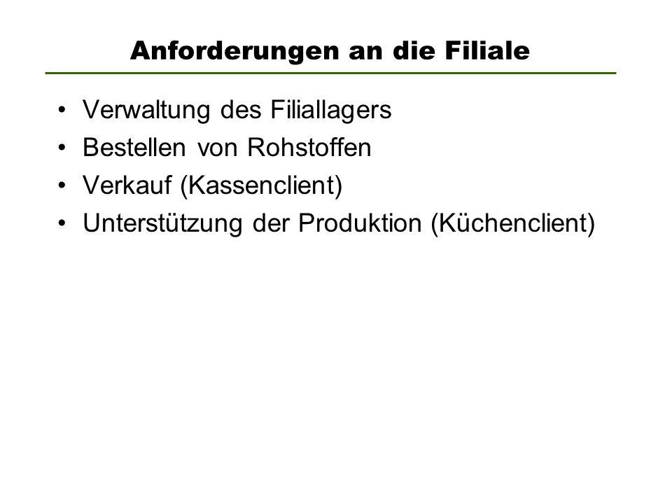 Anforderungen an die Filiale Verwaltung des Filiallagers Bestellen von Rohstoffen Verkauf (Kassenclient) Unterstützung der Produktion (Küchenclient)