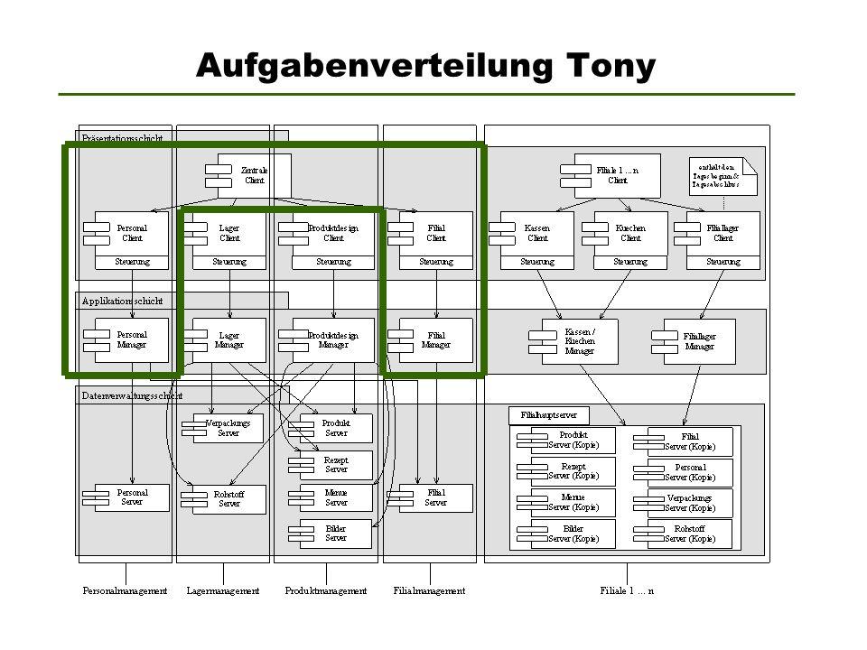 Aufgabenverteilung Tony