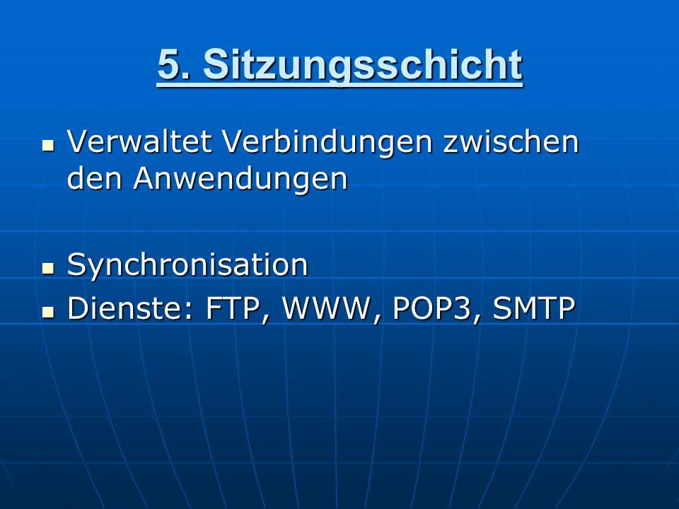 5. Sitzungsschicht Verwaltet Verbindungen zwischen den Anwendungen Verwaltet Verbindungen zwischen den Anwendungen Synchronisation Synchronisation Die
