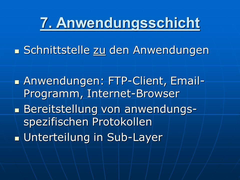 7. Anwendungsschicht Schnittstelle zu den Anwendungen Schnittstelle zu den Anwendungen Anwendungen: FTP-Client, Email- Programm, Internet-Browser Anwe