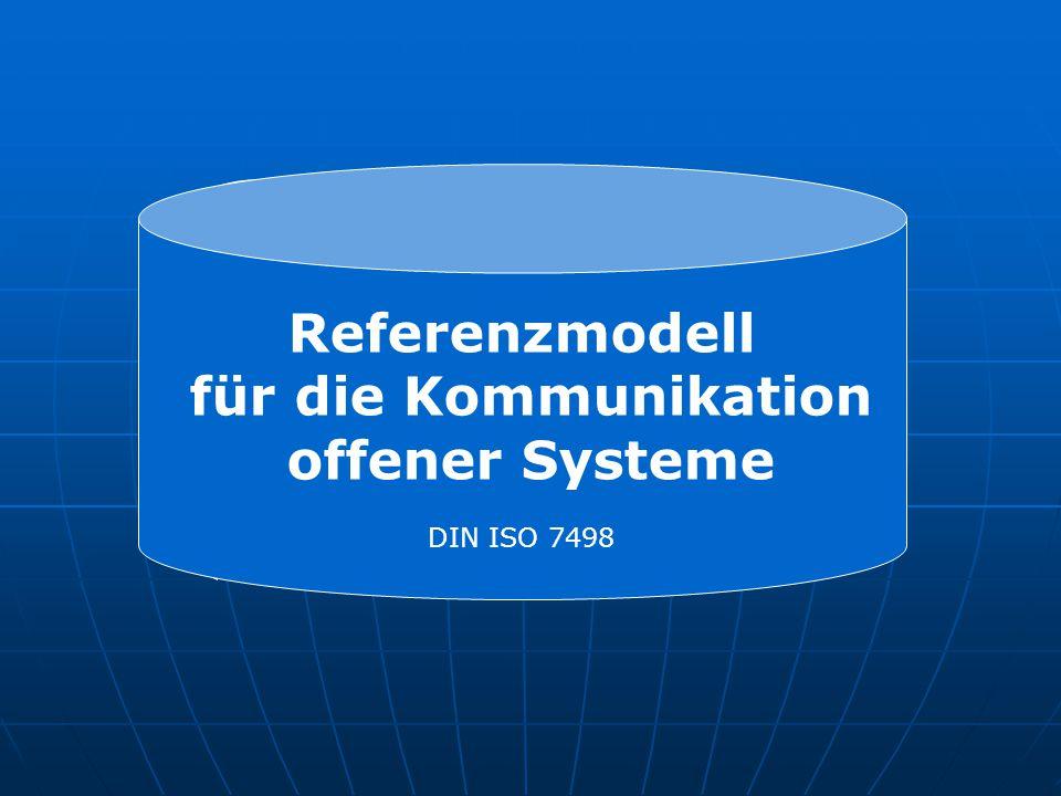 ISO OSI International Standardisation Organisation Open Systems Interconnection Referenzmodell für die Kommunikation offener Systeme DIN ISO 7498