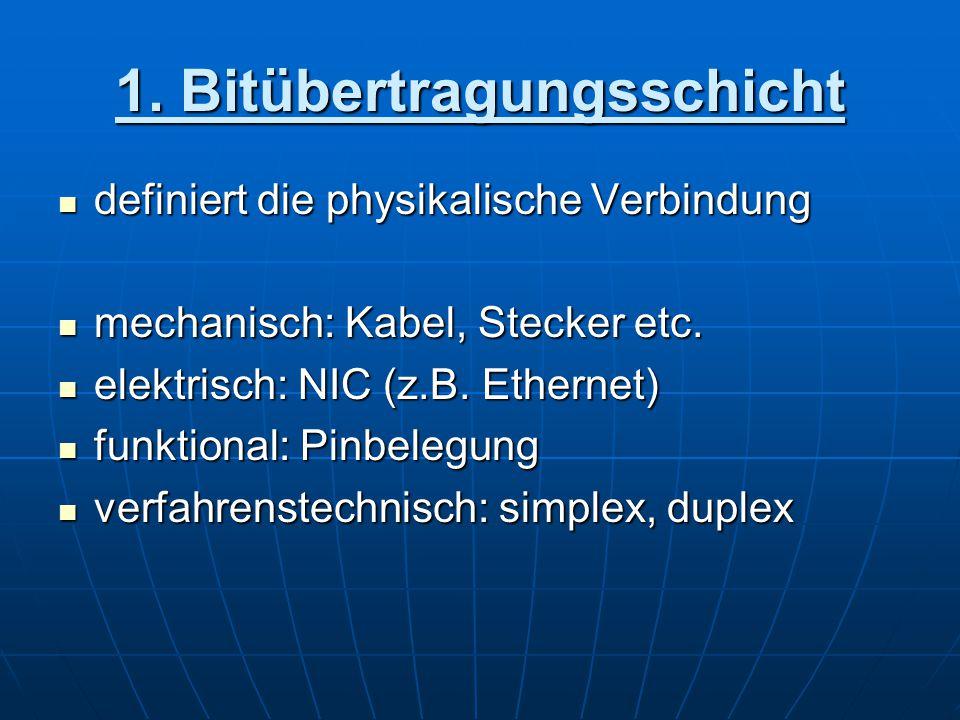 1. Bitübertragungsschicht definiert die physikalische Verbindung definiert die physikalische Verbindung mechanisch: Kabel, Stecker etc. mechanisch: Ka